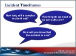 incident timeframes