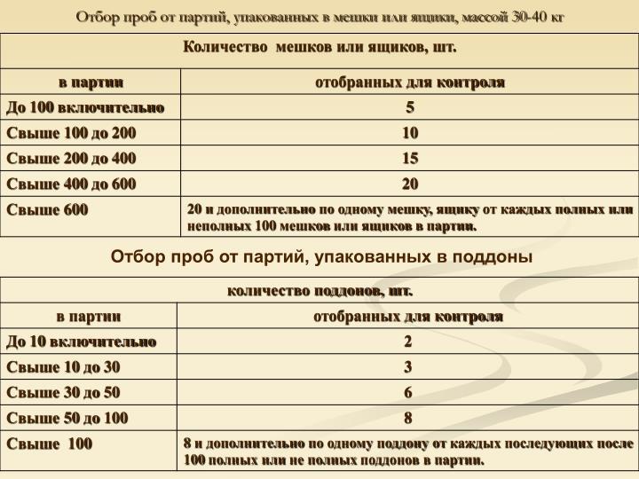 Таблица 1 – Объем выборки от партии, упакованной в мешки или ящики, массой 30-40 кг