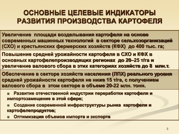 ОСНОВНЫЕ ЦЕЛЕВЫЕ ИНДИКАТОРЫ РАЗВИТИЯ ПРОИЗВОДСТВА КАРТОФЕЛЯ