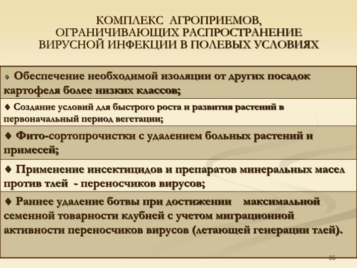 КОМПЛЕКС  АГРОПРИЕМОВ,