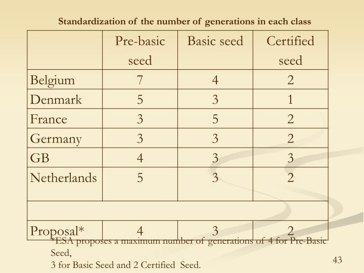 Standardization of the number of generations in each class