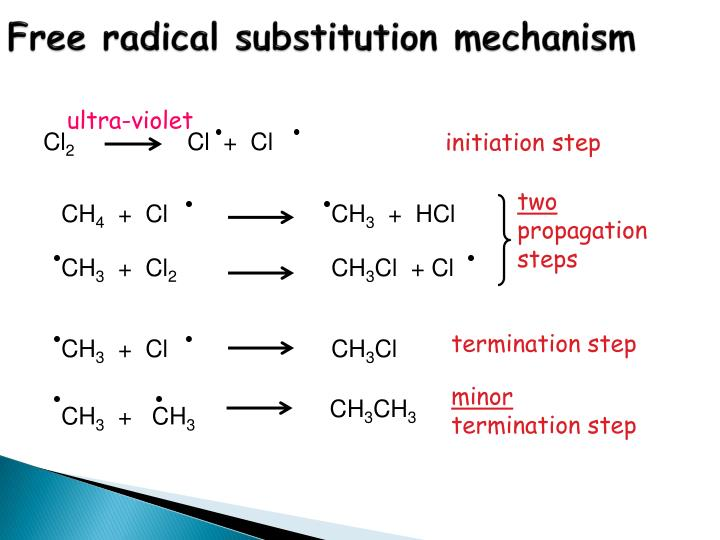 Free radical substitution mechanism
