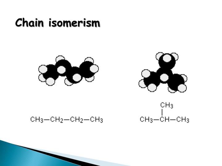Chain isomerism