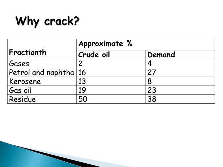 Why crack?