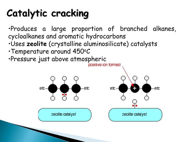 Catalytic cracking