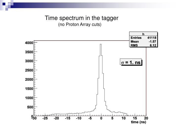Time spectrum in the tagger
