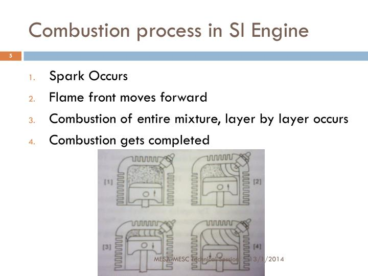 Combustion process in SI Engine