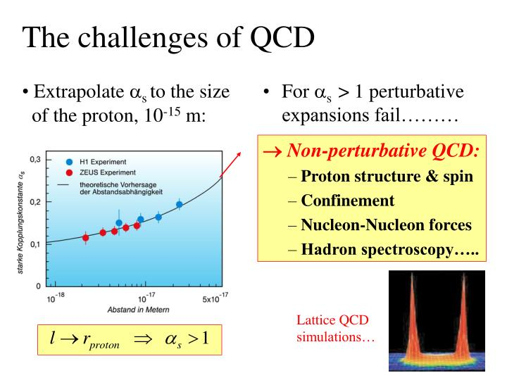 The challenges of QCD
