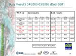 buoy results 04 2003 03 2005 dual sst