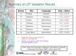 summary of lst validation results