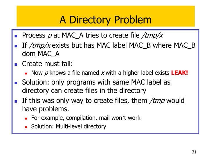 A Directory Problem