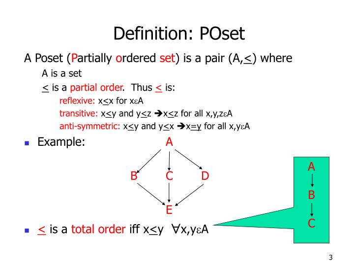Definition poset