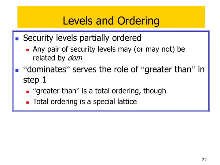 Levels and Ordering