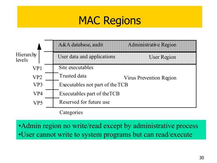 MAC Regions