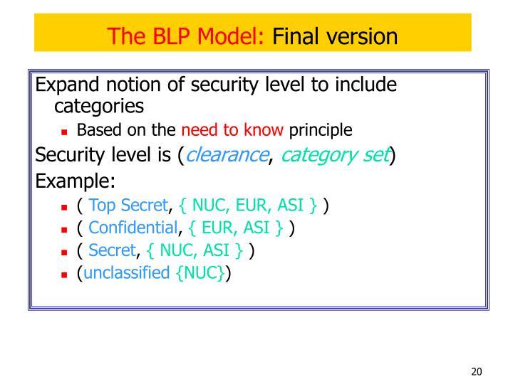 The BLP Model: