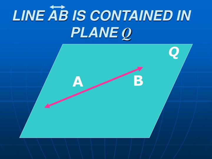 LINE AB IS CONTAINED IN PLANE