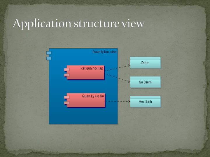 Application structure view