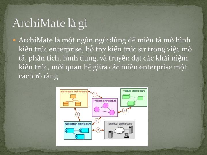 ArchiMate là gì