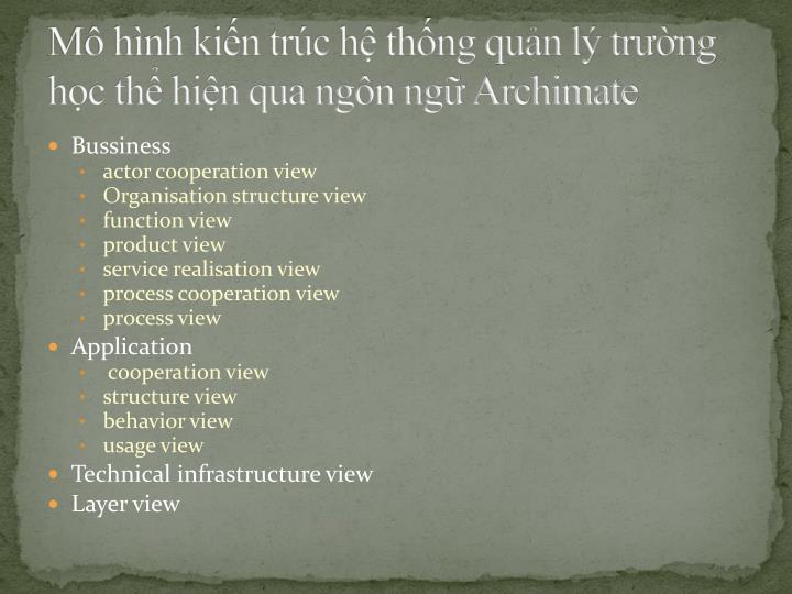 Mô hình kiến trúc hệ thống quản lý trường học thể hiện qua ngôn ngữ Archimate