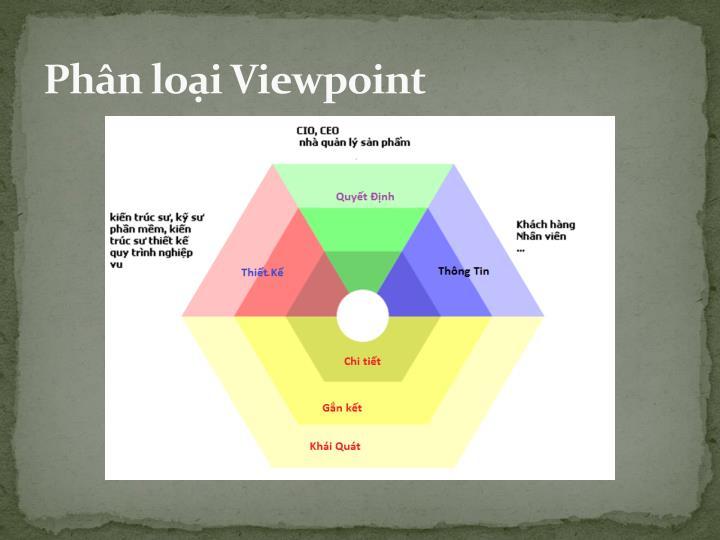 Phân loại Viewpoint