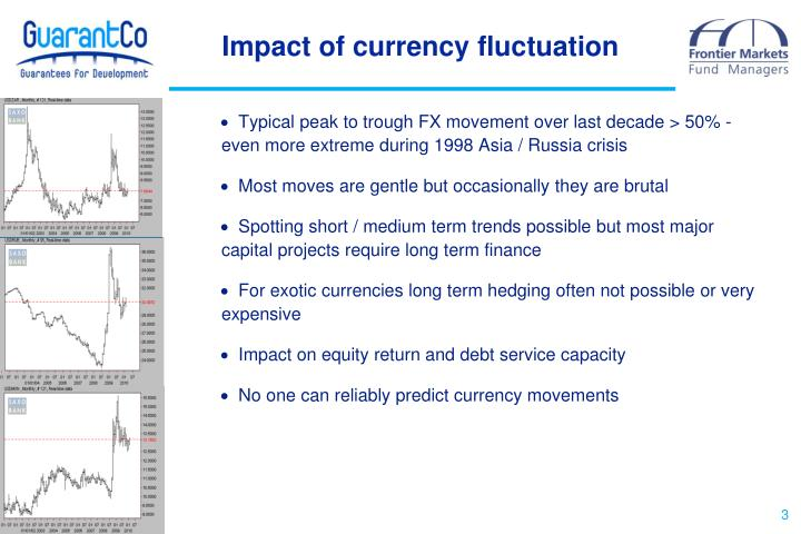 Impact of currency fluctuation