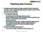 pipelining table functions