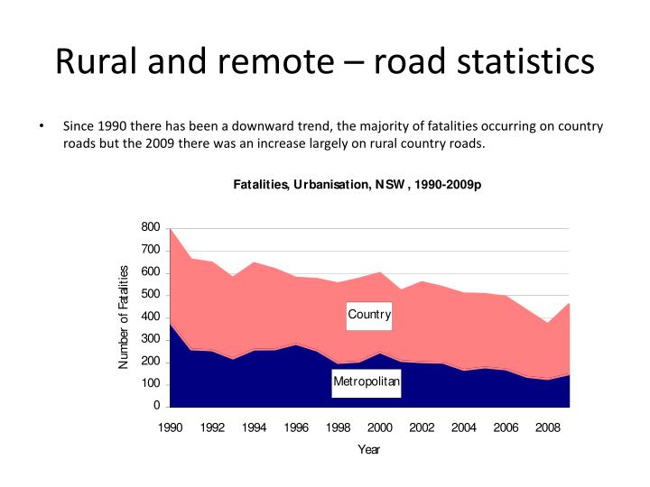 Rural and remote – road statistics