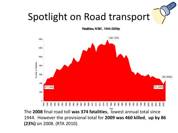 Spotlight on Road transport