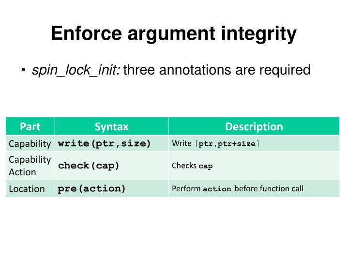 Enforce argument integrity