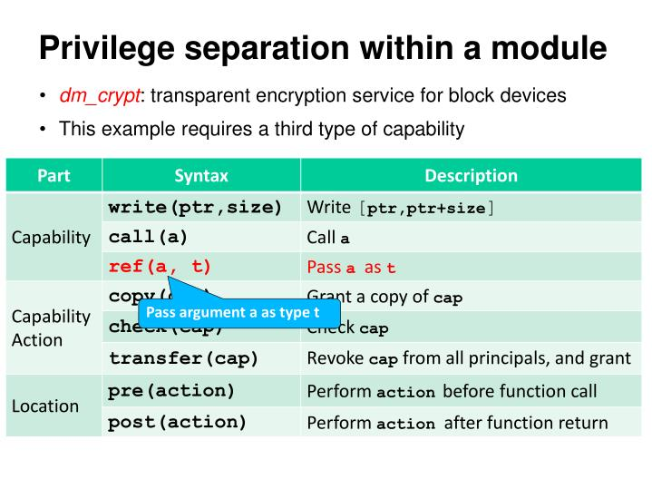 Privilege separation within a module