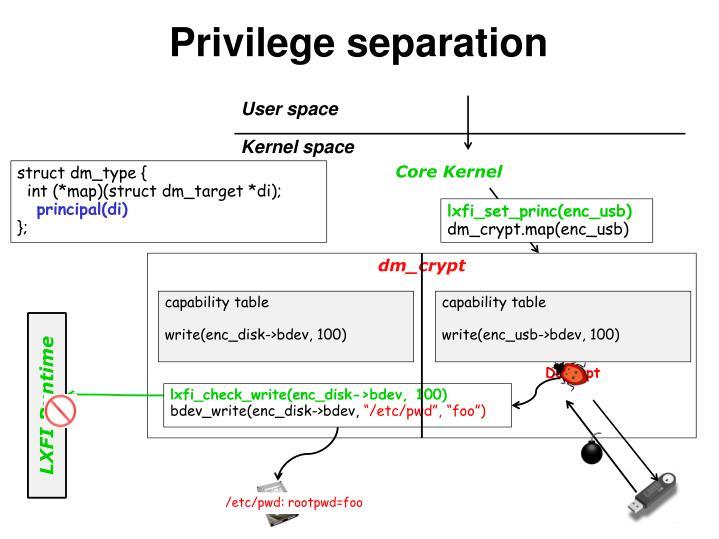 Privilege separation