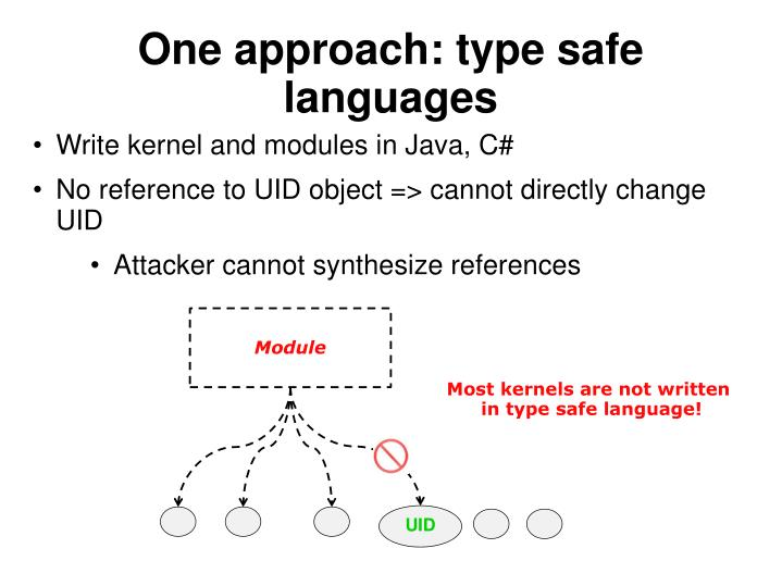 One approach: type safe languages