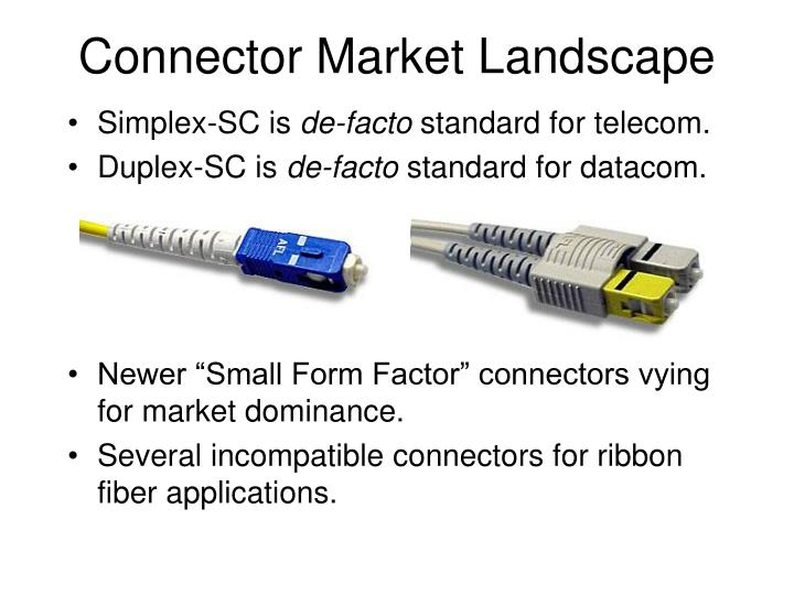 Connector Market Landscape