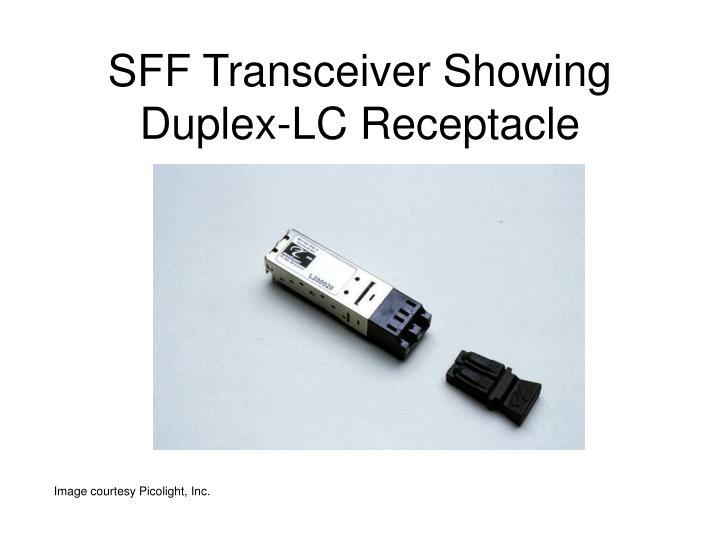 SFF Transceiver Showing Duplex-LC Receptacle