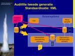 auditfile tweede generatie standaardisatie xml