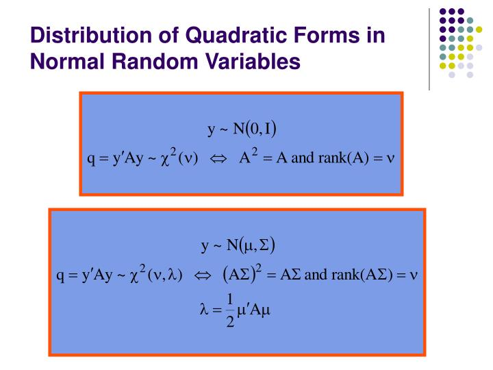 Distribution of Quadratic Forms in Normal Random Variables