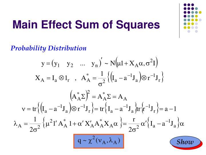 Main Effect Sum of Squares