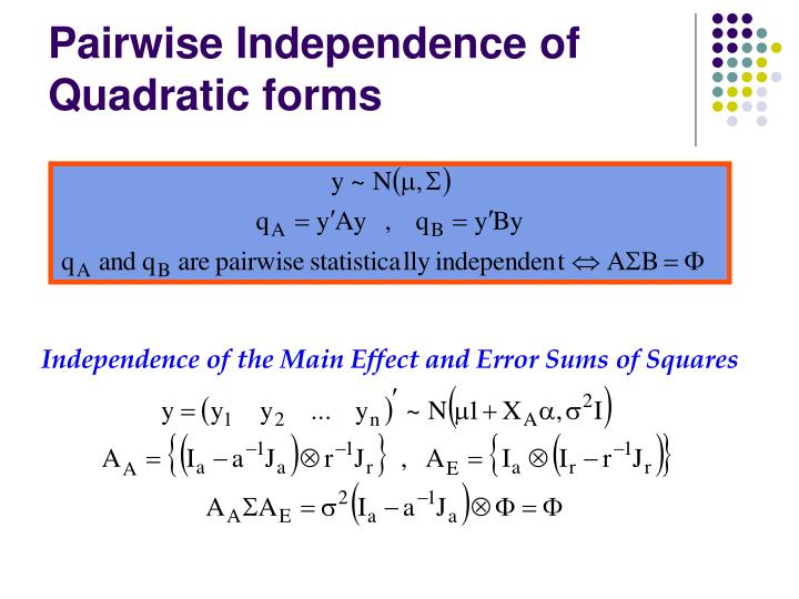 Independence of the Main Effect and Error Sums of Squares