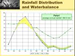 rainfall distribution and waterbalance