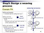 step3 design a weaving process