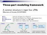three part modeling framework