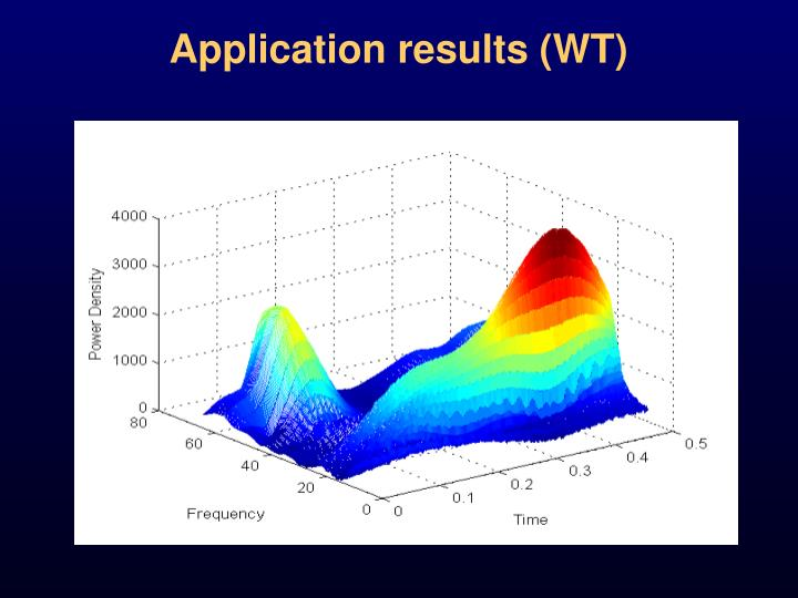Application results (WT)