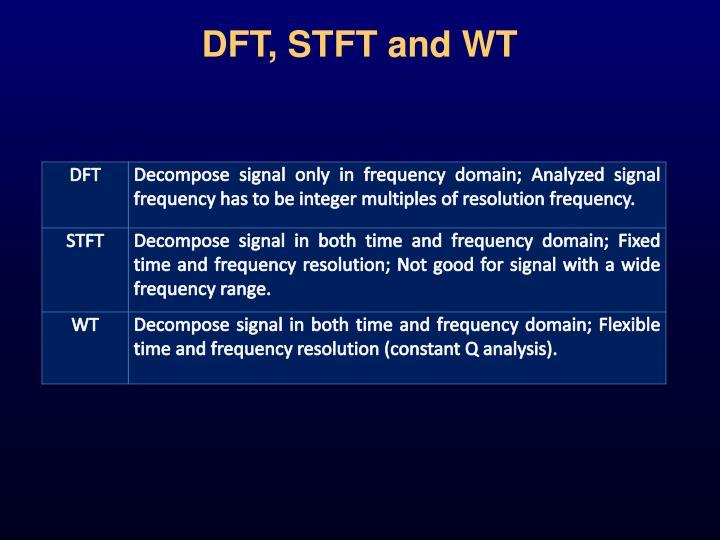 DFT, STFT and WT