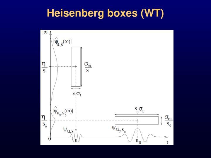 Heisenberg boxes (WT)