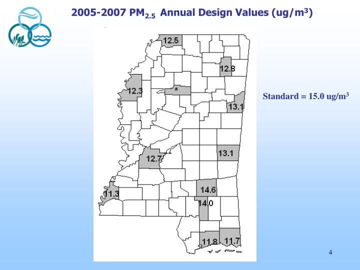 2005-2007 PM