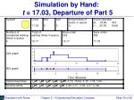 simulation by hand t 17 03 departure of part 5