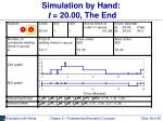 simulation by hand t 20 00 the end