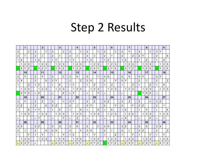 Step 2 Results