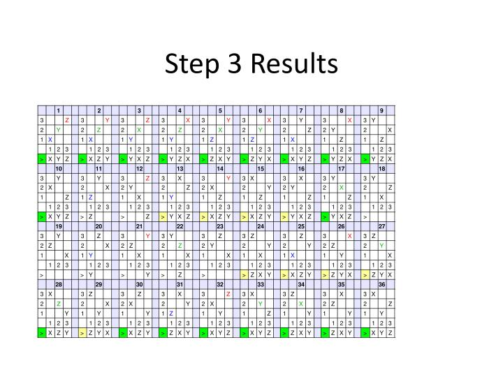 Step 3 Results