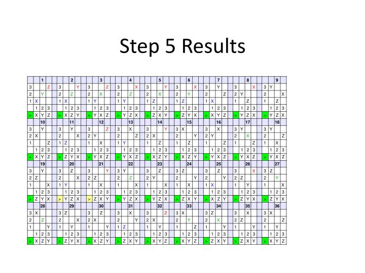Step 5 Results